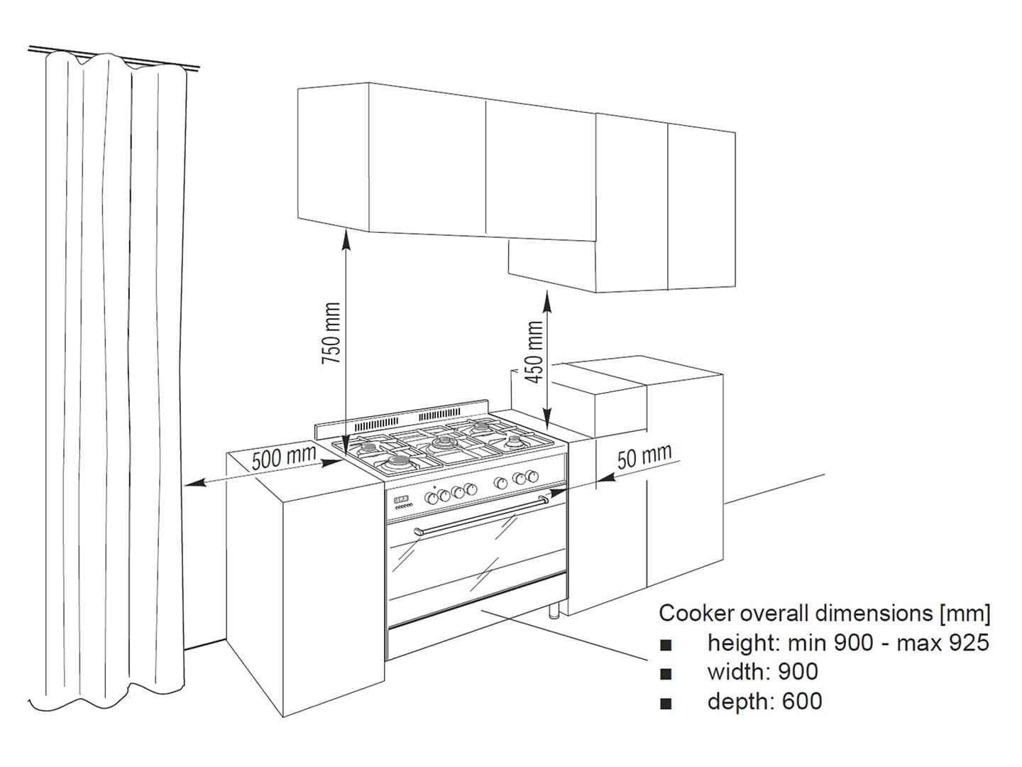 Freestanding Gas Cooker With Electric Grill