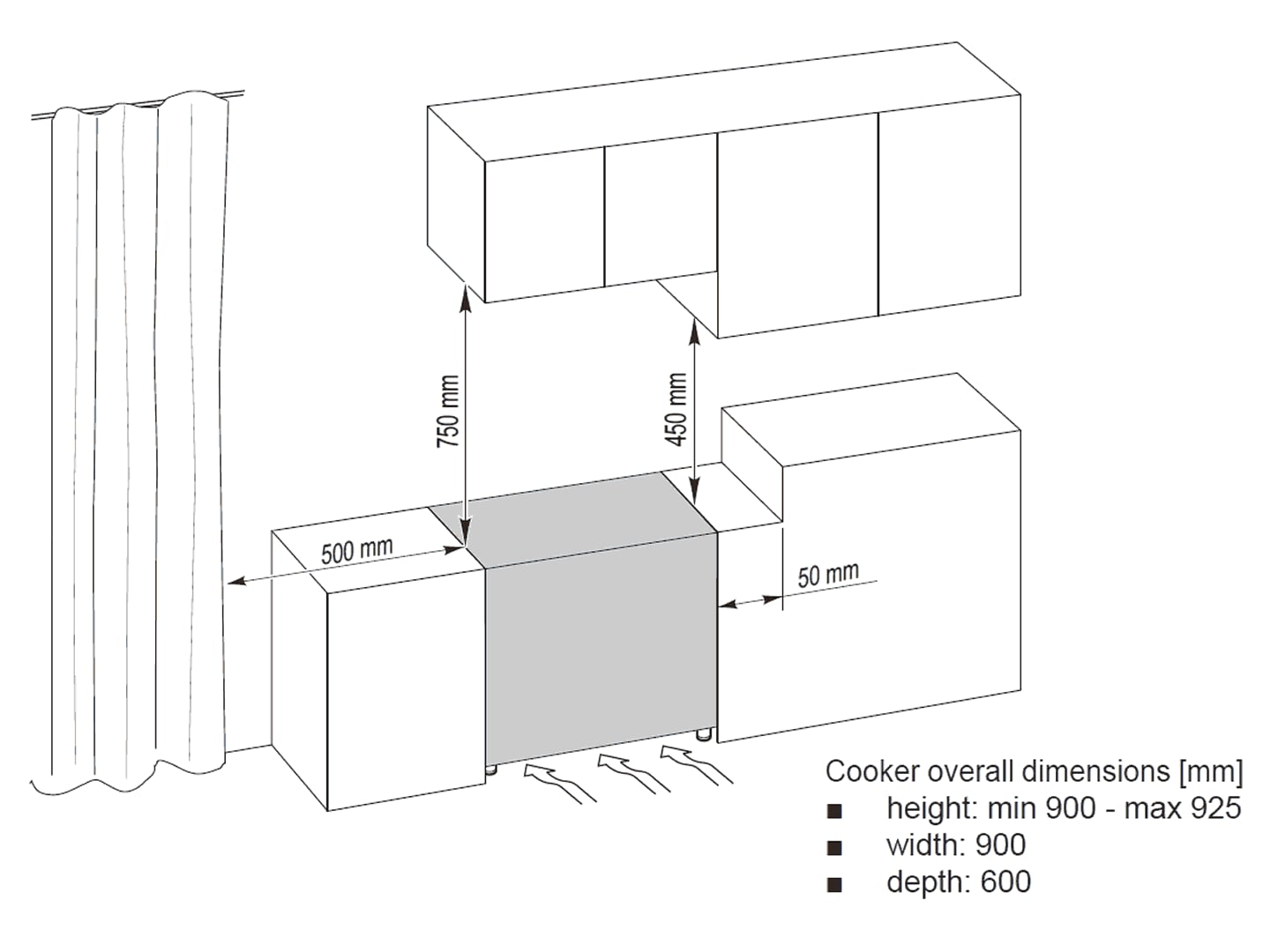 Freestanding Oven with Gas Cooktop and Wok Burner - DEF905GW1X1 - Installation Diagram