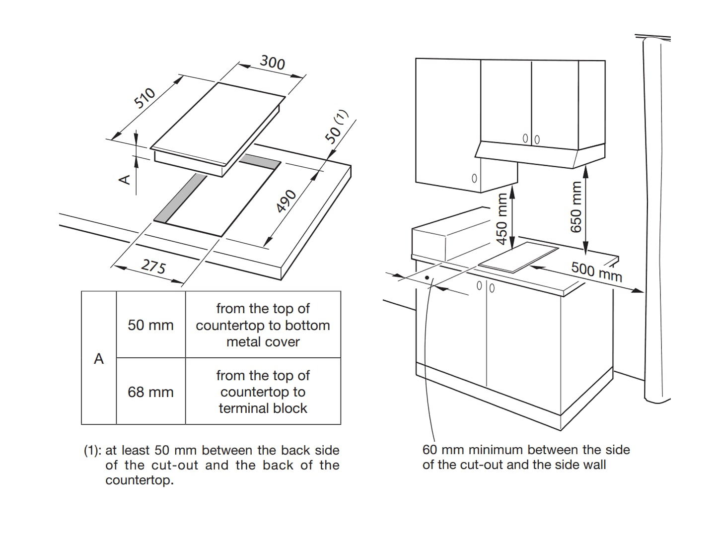 Domino 30cm Induction Cooktop - DE302IB - Installation Diagram