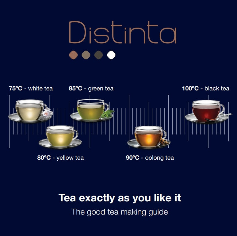 good tea making guide