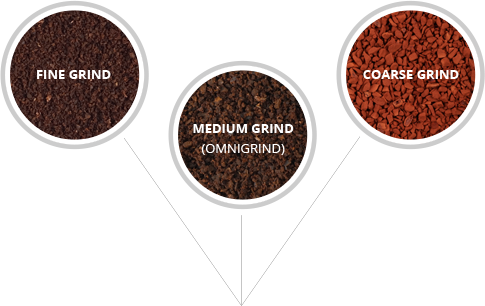 Varieties of Coffee | De'Longhi United Kingdom on coffee bean, green tea, rock house on the grounds, green tea grounds, soft drink, instant coffee, black grounds, french press for grounds, espresso grounds,