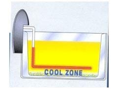 COOL-ZONE
