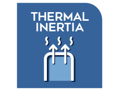 Thermal inertia
